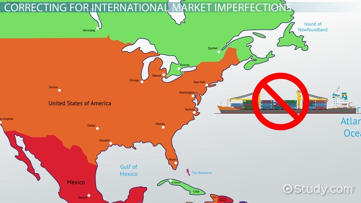 Market Imperfections Theory  U0026 Foreign Direct Investment