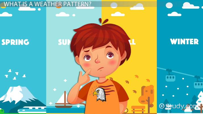 Weather Patterns: Lesson for Kids - Video & Lesson Transcript