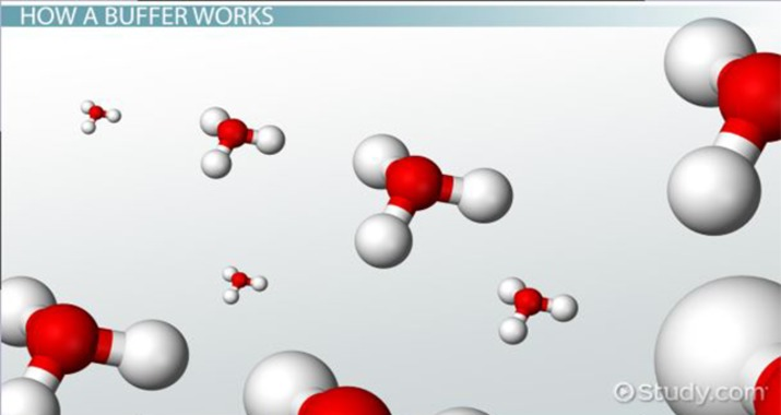 Buffer System in Chemistry: Definition & Overview - Video