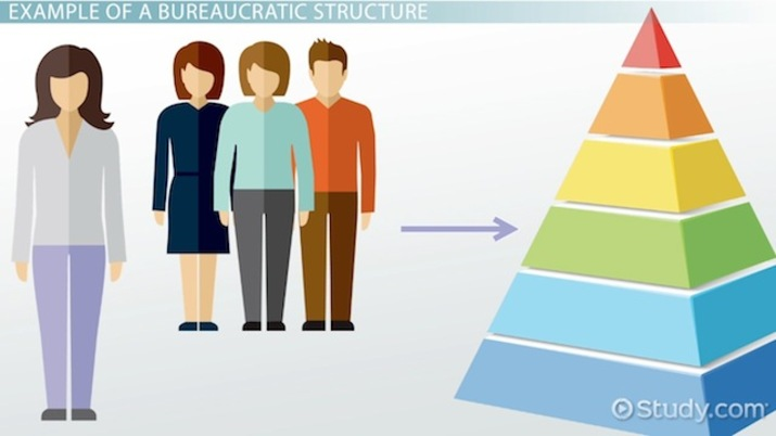 Bureaucratic structure in an organization definition explanation bureaucratic structure in an organization definition explanation video lesson transcript study altavistaventures Gallery