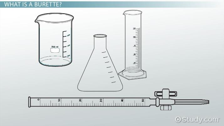 Burette Definition Function In The Laboratory
