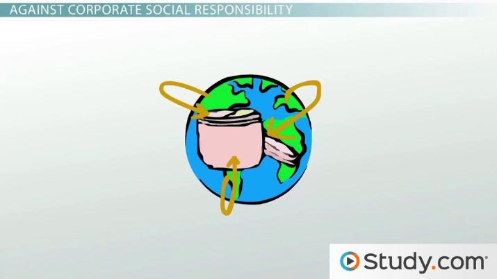 Business Ethics Corporate Social Responsibility Video Lesson