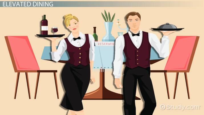 Fine Dining Service Procedures Steps Plan Video Lesson Transcript Study Com