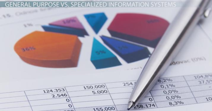 What Are Information Systems? - Definition & Types - Video