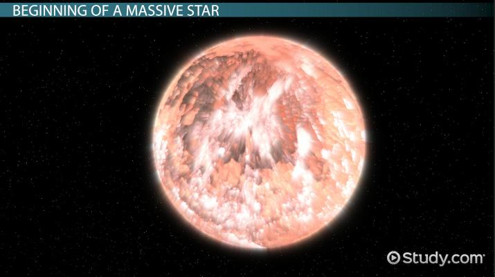 Massive Star Definition Facts Life Cycle Video Lesson