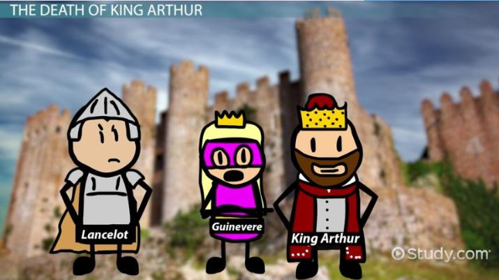 king arthur and his knights of the round table sparknotes