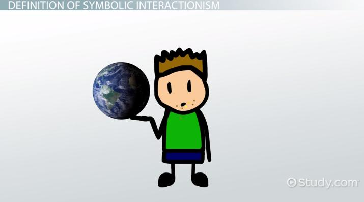Symbolic Interactionism In Sociology Definition Criticism
