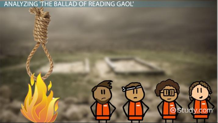 The Ballad of Reading Gaol by Oscar Wilde: Summary