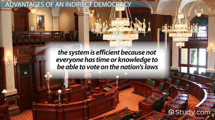What Is Indirect Democracy Definition Advantages Examples Video Lesson Transcript Study Com