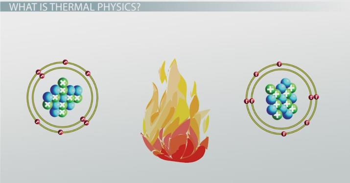 Introduction to Thermal Physics - Video & Lesson Transcript