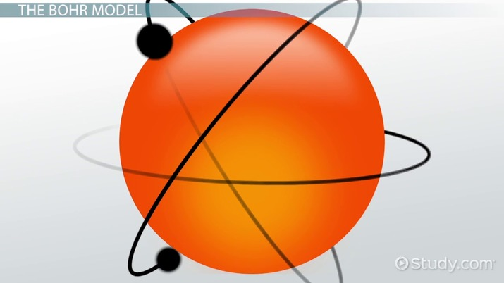 Modern Atomic Theory: Electron Clouds, Schrodinger & Heisenberg