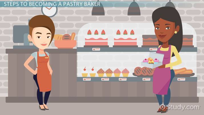 Become a Pastry Baker | Education and Career Roadmap