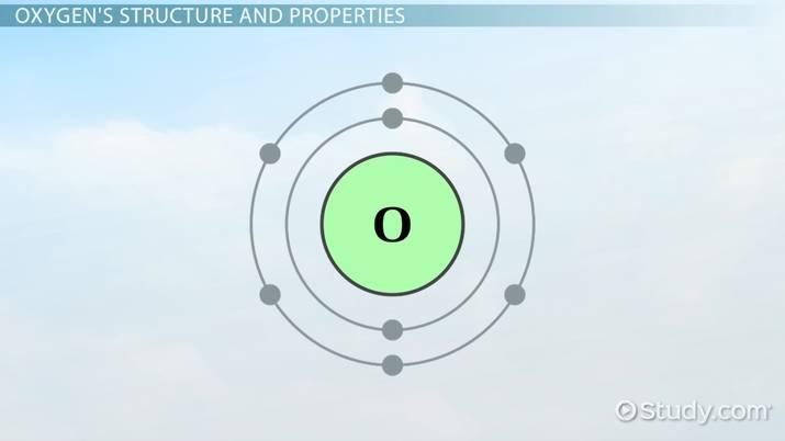 What Is Oxygen Formula Levels Video Lesson Transcript