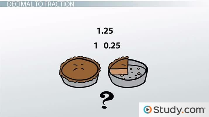 simplest form 0.8  What is 14.14 as a fraction in simplest form?   Study.com