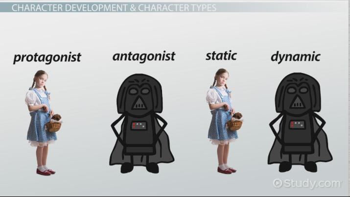 Character In Literature Definition Types Development
