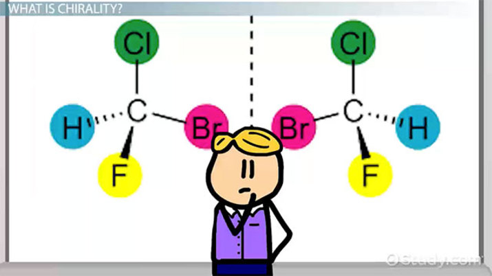 Chiral Vs Achiral Definition Examples Video Lesson