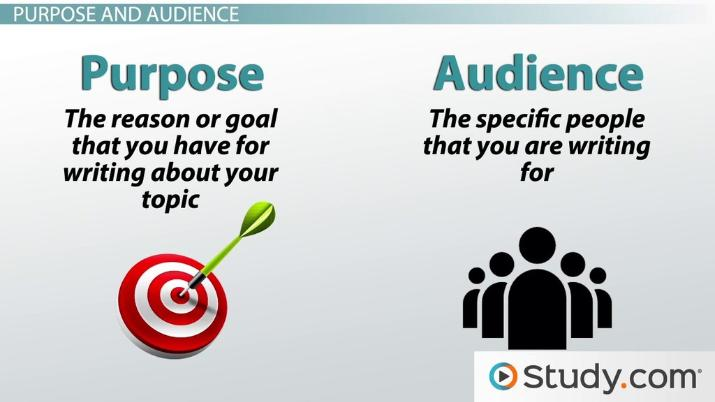 audience and purpose worksheets