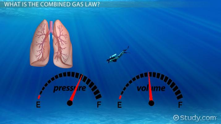 importance of gas laws in daily life