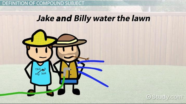 Compound Subject Definition Examples Video Lesson Transcript