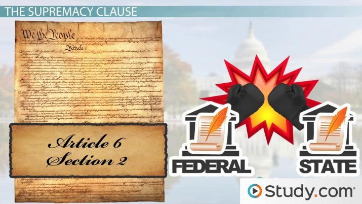 Constitutional Provisions For Limited Government Video