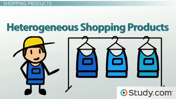 Consumer Products: Convenience, Shopping, Specialty