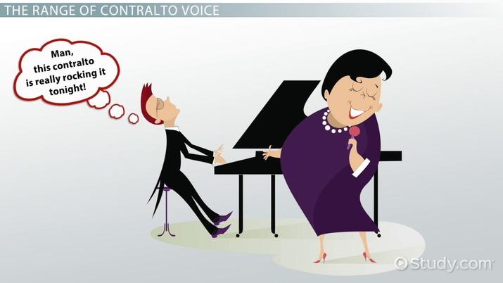 Contralto: Definition, Range & Singers - Video & Lesson Transcript