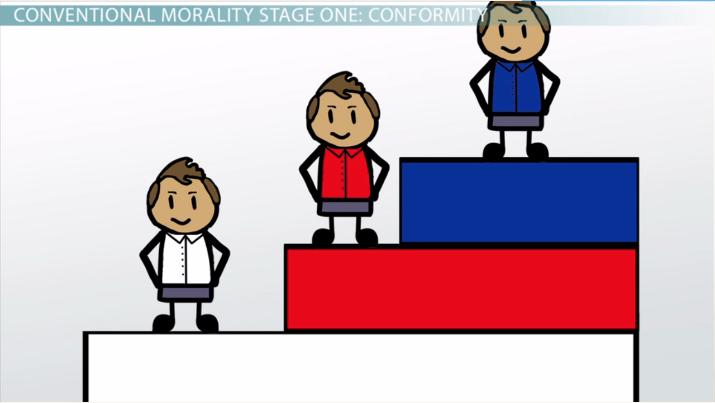 concept of morality