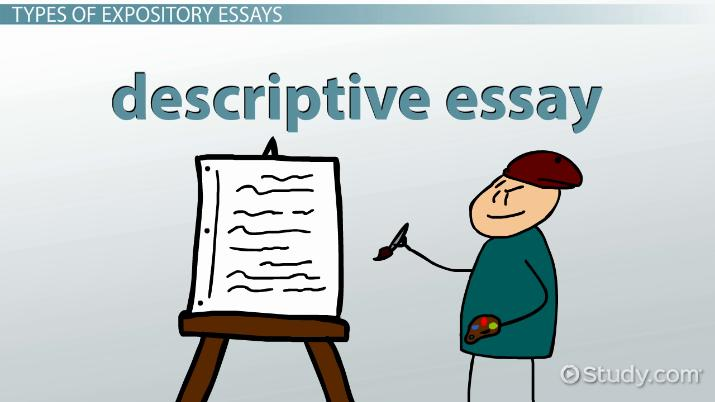expository essays types characteristics  examples   video