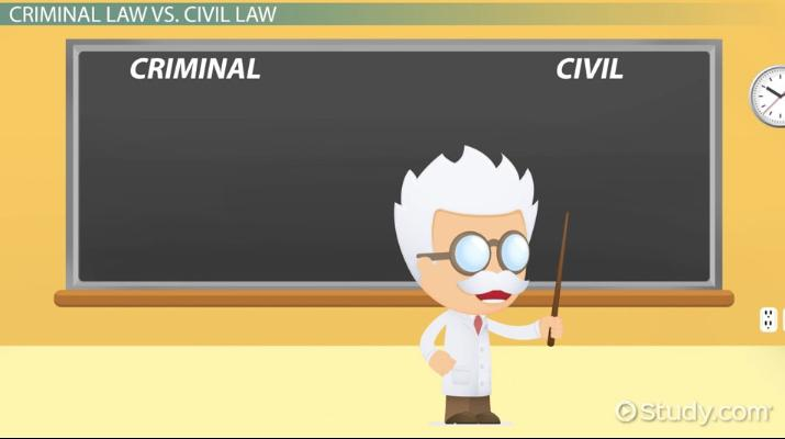 civil contempt definition