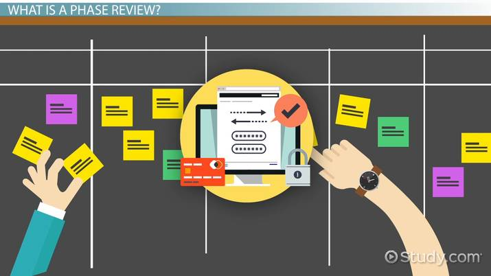 Phase Reviews in Project Management