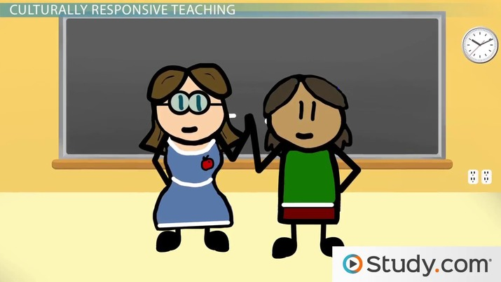 culturally responsive teaching focuses on children receiving a better education The new tertiary education strategy 2014-19 has this requires tertiary education to better equip individuals improving culturally responsive teaching.