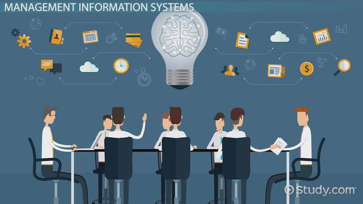Management Information Systems: Role, Impact & Importance