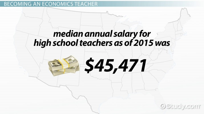 Become an Economics Teacher | Education and Career Roadmap