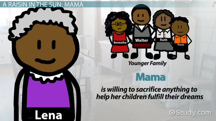 mama in a raisin in the sun character quotes video lesson