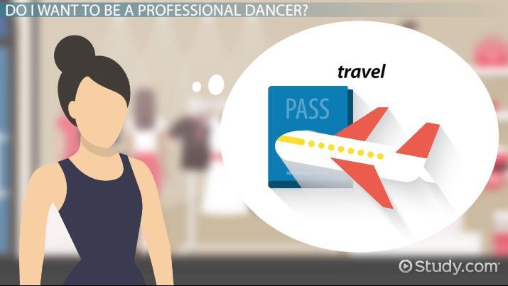 Dancing Career Information Becoming A Professional Dancer