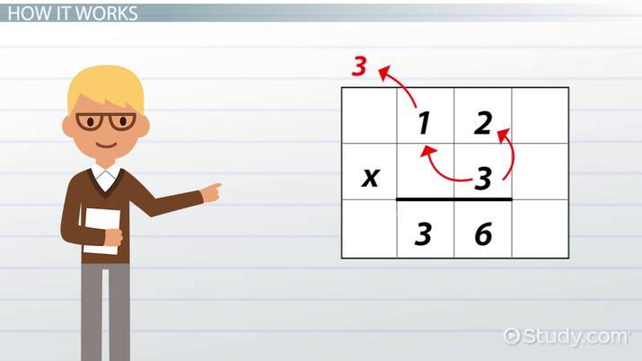 What Is The Standard Algorithm For Multiplication Video