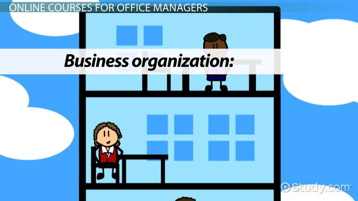 Online Office Manager Course And Training Information