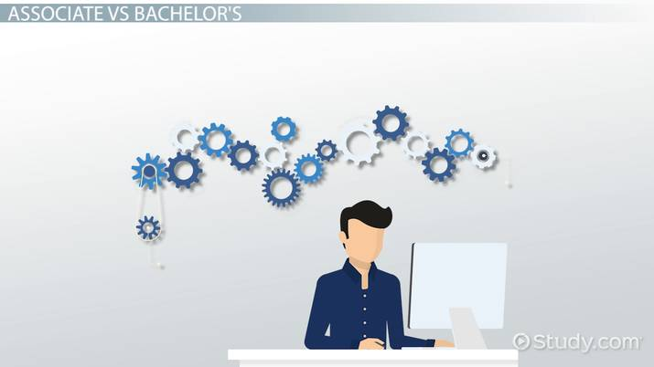 Computer Science Associate vs  Bachelors Degree: What's the