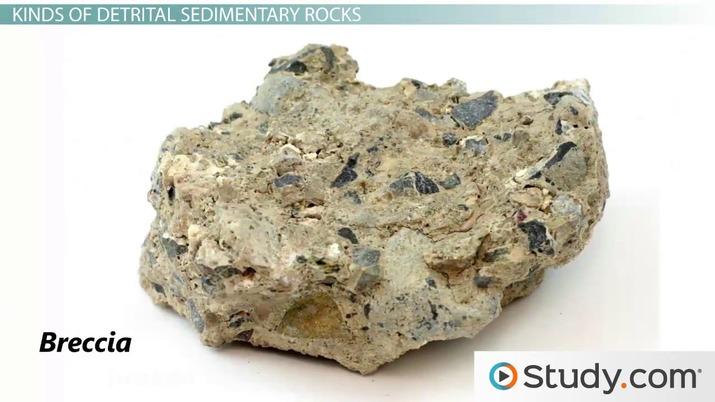sedimentary rock definition