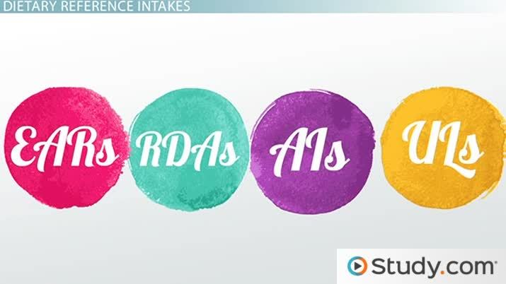 dietary reference intakes  ear  rda  ai  u0026 ul