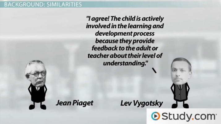 Differences between Piaget & Vygotsky's Cognitive Development