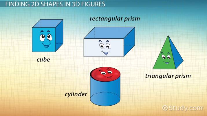 Identifying 2D Shapes in 3D Figures: Lesson for Kids - Video