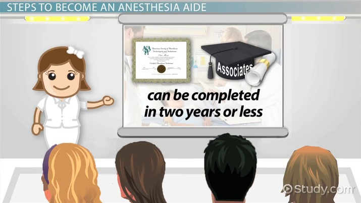 How To Become An Anesthesia Aide Step By Step Career Guide
