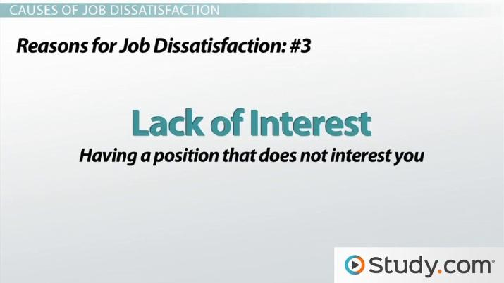 Job Dissatisfaction: Causes, Reasons and Employee Responses - Video