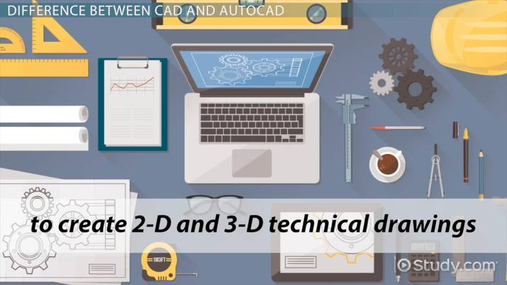 CAD vs  AutoCAD: What's the Difference?