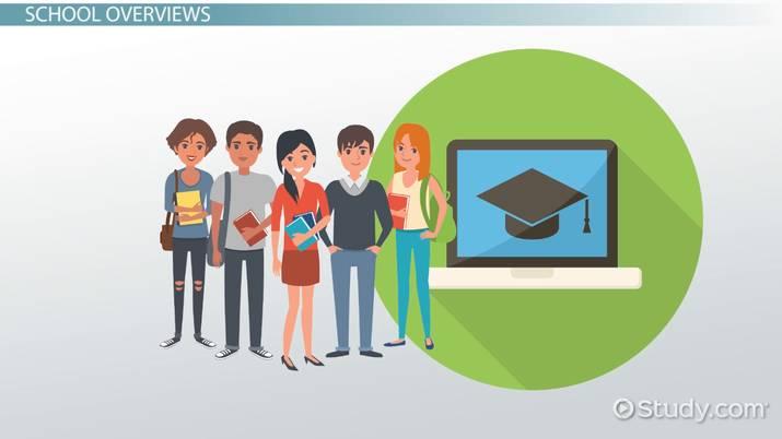 Top Online Universities with Accredited Programs