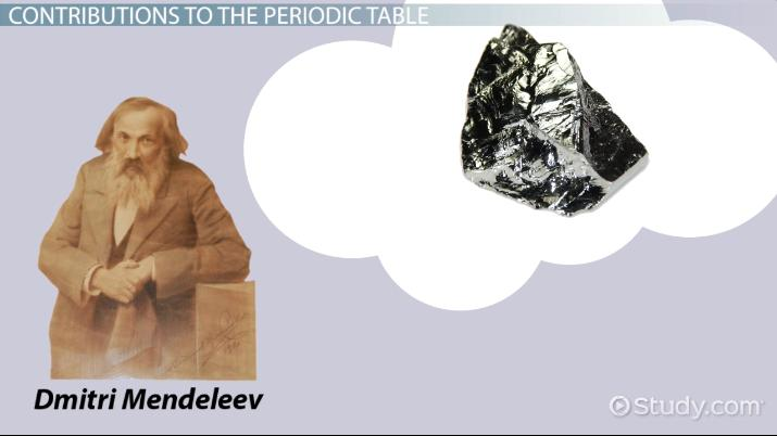 Dmitri Mendeleev The Periodic Table Biography Contribution