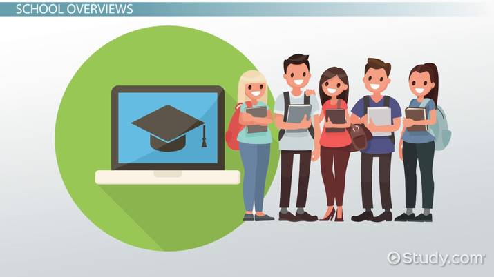 Best Universities with E-Learning Programs: List of Schools