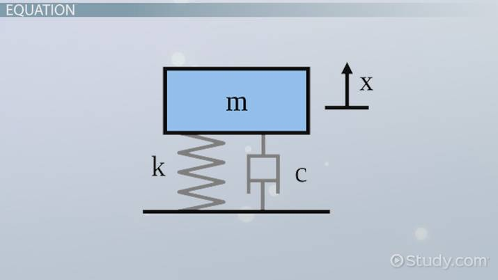 Damping Ratio: Definition & Formula - Video & Lesson Transcript