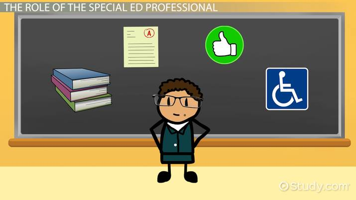 Ethical Code Of Conduct Definition Example Video Lesson Transcript Study Com